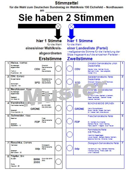 Stimmzettel Bundestagswahl